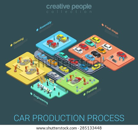 Manufacturing process in automobile industry .pdf
