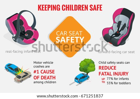 Car seat Safety. Keeping Children Safe. Type of child restraint real-facing infant seat, forward-facing car seat.