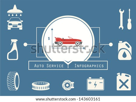 Car Service Infographics Car Financing