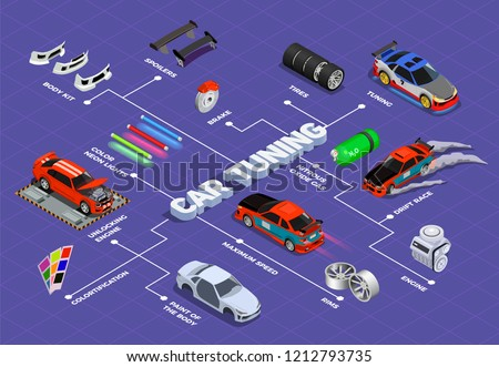 Car tuning isometric flowchart with spoiler rims tires nitrous oxide gas unlocking engine body kit decorative elements vector illustration
