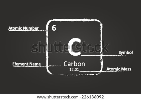 Carbon Element On Chemistry Class Blackboard