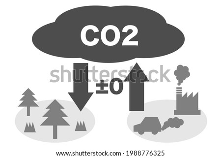 Carbon Neutral. The amount of carbon dioxide emitted is equal to the amount absorbed. Vector illustration. Foto stock ©