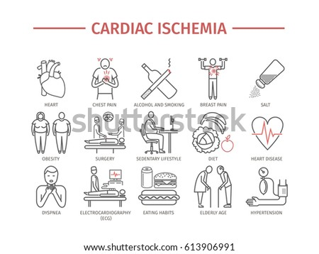 Cardiac ischemia. Symptoms, Treatment. Line icons set. Vector signs for web graphics.