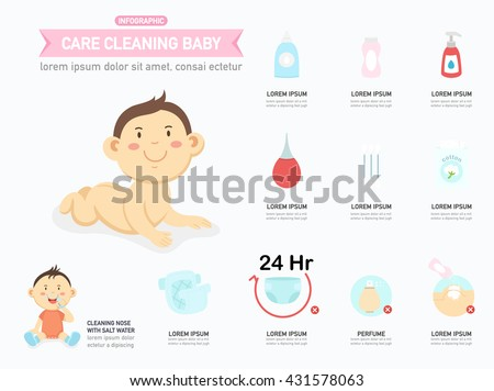 Care cleaning baby infographic,vector illustration.