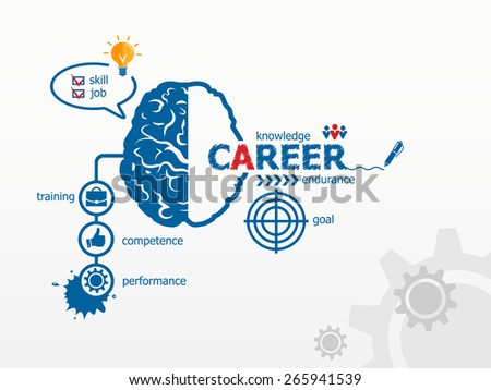 Career concept and brain. Hand writing Career with blue marker