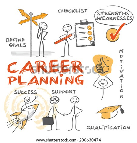 Career planning. Chart with keywords  and hand-drawn figures
