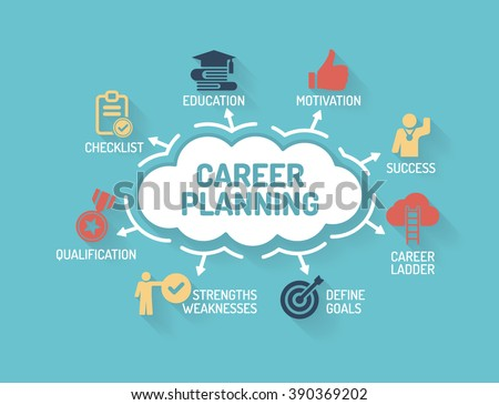 Career Planning - Chart with keywords and icons - Flat Design