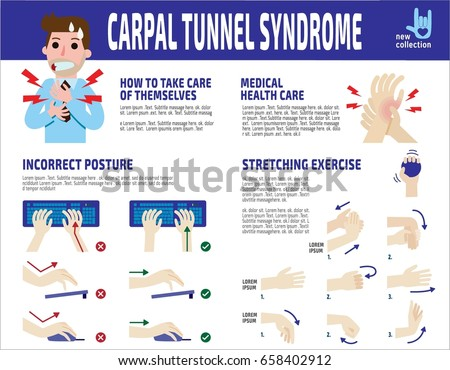 Carpal tunnel syndrome infographic,businessman. Businessman wrist pain.Health care concept.Vector flat style cartoon character icon design illustration
