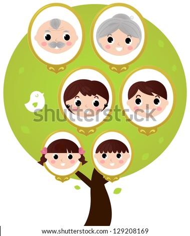cartoon generation family tree