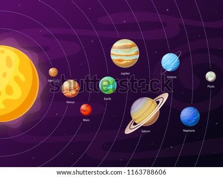 Cartoon solar system scheme. Planets in planetary orbits around globe sun universe. Astronomical education of satellite pluto uranus neptune mercury planet systems galaxy vector clipart illustration