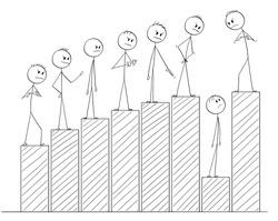 Cartoon stick man drawing conceptual illustration of team of businessmen standing on bar chart representing growing success or profit and blaming one of them for failure.