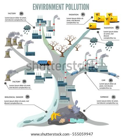 cartoon tree ecology