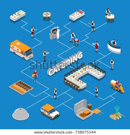 Catering isometric flowchart with staff, desserts, tables with dishes, food delivery on blue background vector illustration