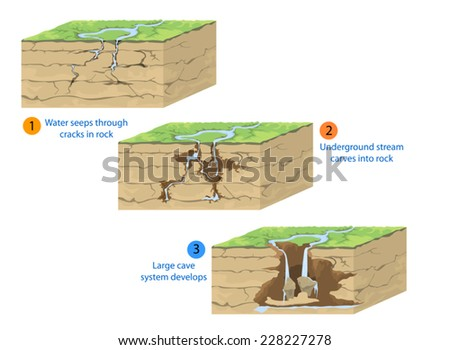 Cave formation, geological nature vector background