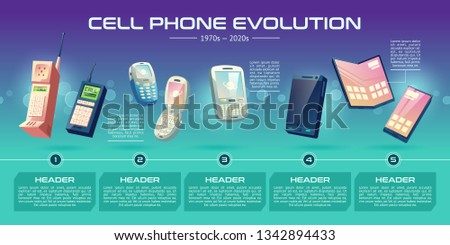 cellphones technologies