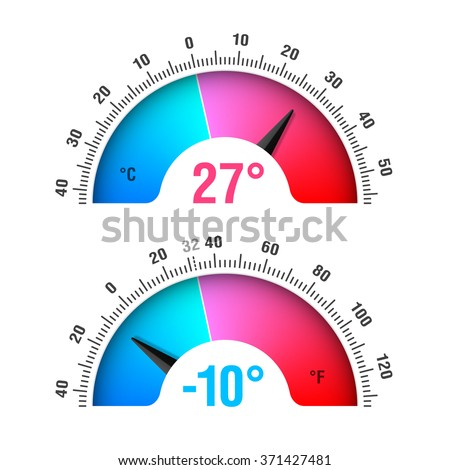 Celsius and Fahrenheit round thermometers. Vector.