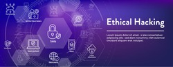 Certified Ethical Hacker - CEH - icon set and web header banner