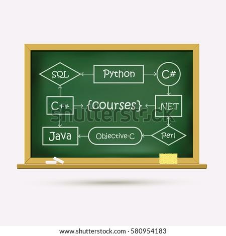 Chalk board (programming). Vector illustration of classic school board