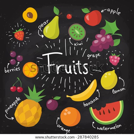 chalkboard food poster fruits