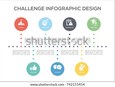 Challenge Concept