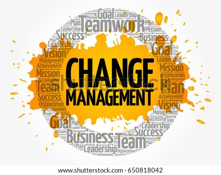 Change management word cloud collage, business concept background