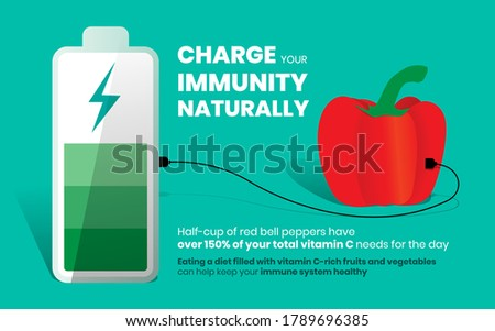 charge your immunity naturally