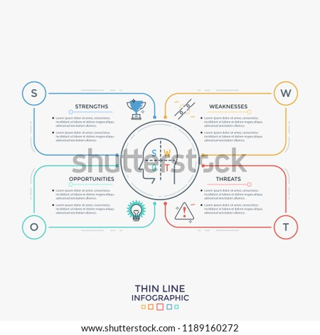 Chart with 4 colorful rectangular elements, thin line symbols and place for text inside them and human head in center. Concept of SWOT analysis. Infographic design template. Vector illustration.