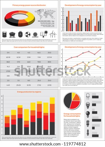 Charts, statistics and data for energy consumption