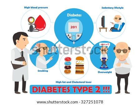 chat with doctor diabetic two