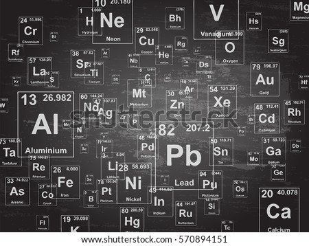 chemical elements background