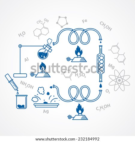 chemical process chemistry