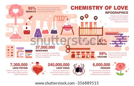 chemistry of love infographics