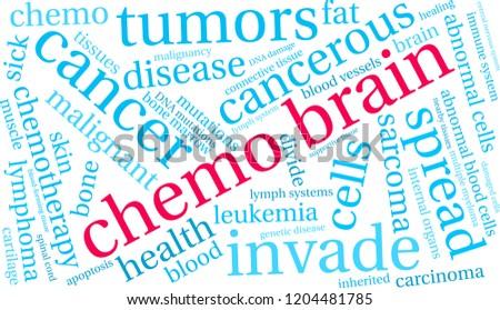 chemo brain word cloud
