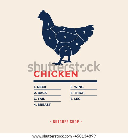 Chicken with specified type of meat. Meat market. Poster Butcher diagram and scheme Chicken. Chicken cuts. Vector illustration.