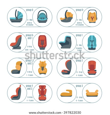 Child car seats icons set. Different type of child restraint: rearward-facing baby seat, combination seat, forward-facing child seat, booster cushion. Is suitable for  child's weight and size