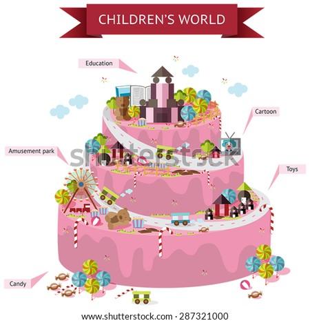 children fantasy world map of