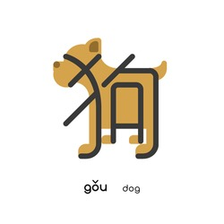 Chinese characters means dog ,modern design concept