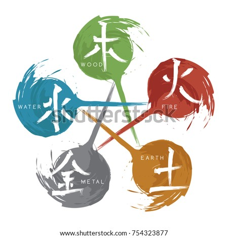 Chinese Five Elements : Vector Illustration