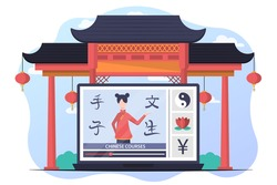 Chinese language courses on the website. Online training. Webinar and training. Chinese language learning site. Laptop on the background of a Chinese temple. Flat vector illustration.