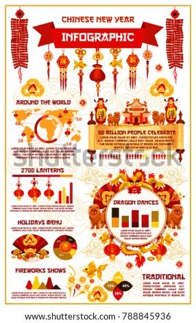 chinese new year infographics