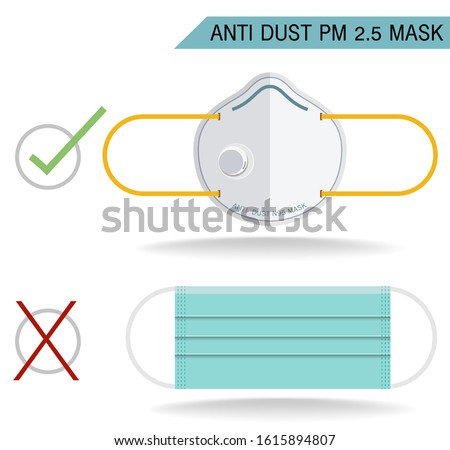 Choosing the correct anti dust mask for pm2.5 vector element