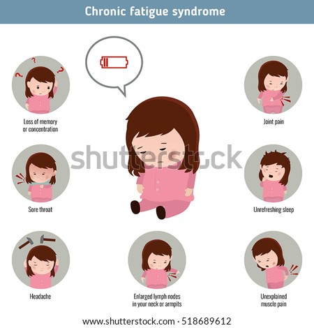 chronic fatigue syndrome dating site Conditions a-z all - 1 - a - b - c - d -  chronic fatigue syndrome/myalgic encephalomyelitis  chronic inflammatory response syndrome (cirs) chronic.