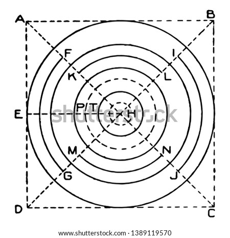 circle exercise is a center and