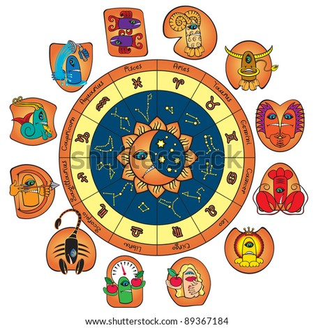 circle of the zodiac and the signs