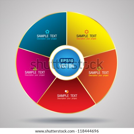 Circle system of business plan
