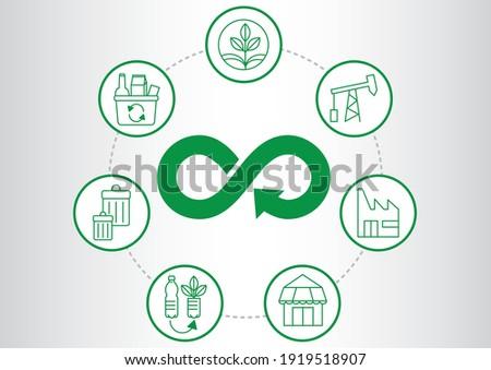 Circular Economy circle - Sustainable infographic Photo stock ©