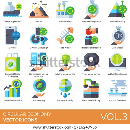 Circular economy icons including import ban, landfill, facility, management, hierarchy, e-waste campaign, food, responsible disposal, zero waste, compost plastic packaging, compressed air as a service Photo stock ©