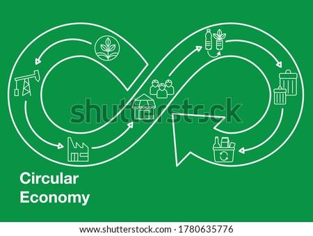 Circular Economy - Infographic Linear Style  Photo stock ©