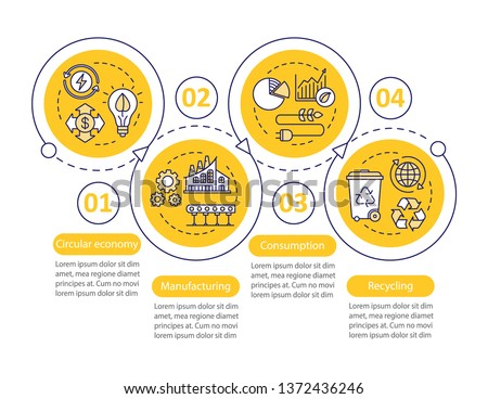 Circular economy vector infographic template. Manufacturing, consumption, recycling. Business presentation design. Data visualization with four steps, options. Process timeline chart. Workflow layout