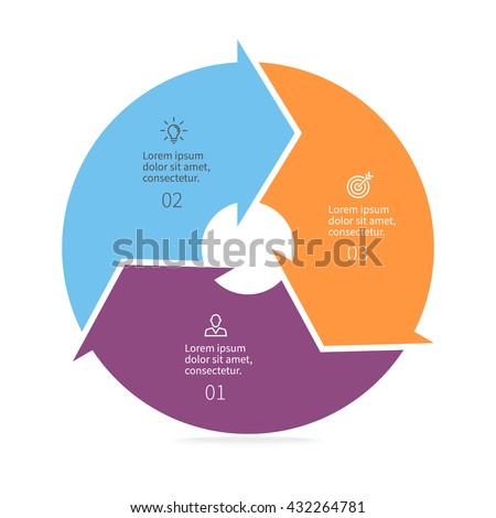 Circular infographic. Pie chart, diagram with 3 steps.